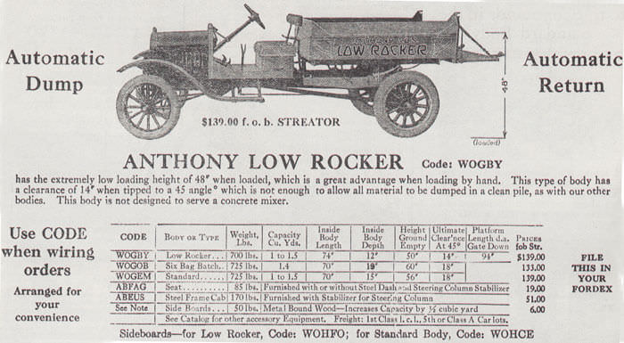 Photo of paper specs of Anthony Low Rocker